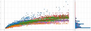 datascatter